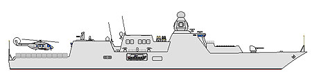 Type Kafka Guided Missile Frigate